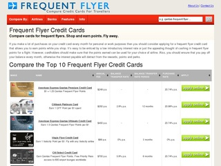 Frequent Flyer Credit Cards