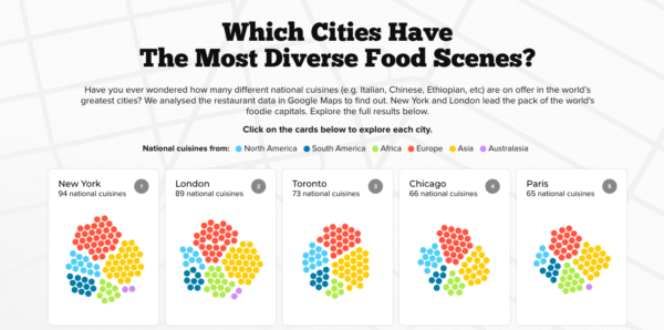 Discover the Best Foodie Cities in the World